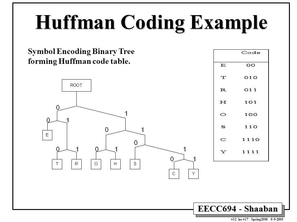 huffman coding thesis Huffman is probably best known for the development of the huffman coding of the franklin institute for his doctoral thesis on sequential.