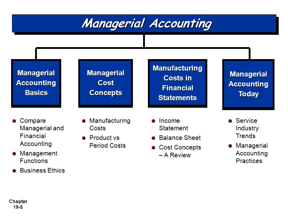 managerial accounting vs financial accounting essay
