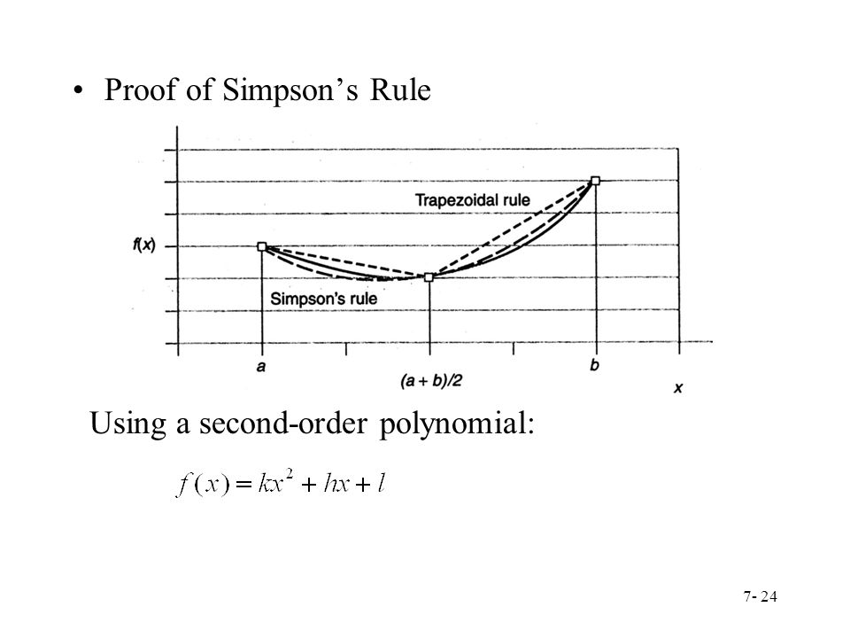 Proof of Simpson's Rule