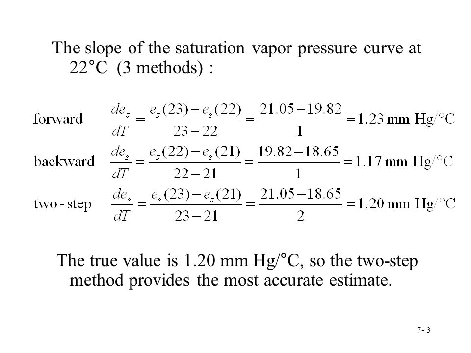 The slope of the saturation vapor pressure curve at 22°C (3 methods) :