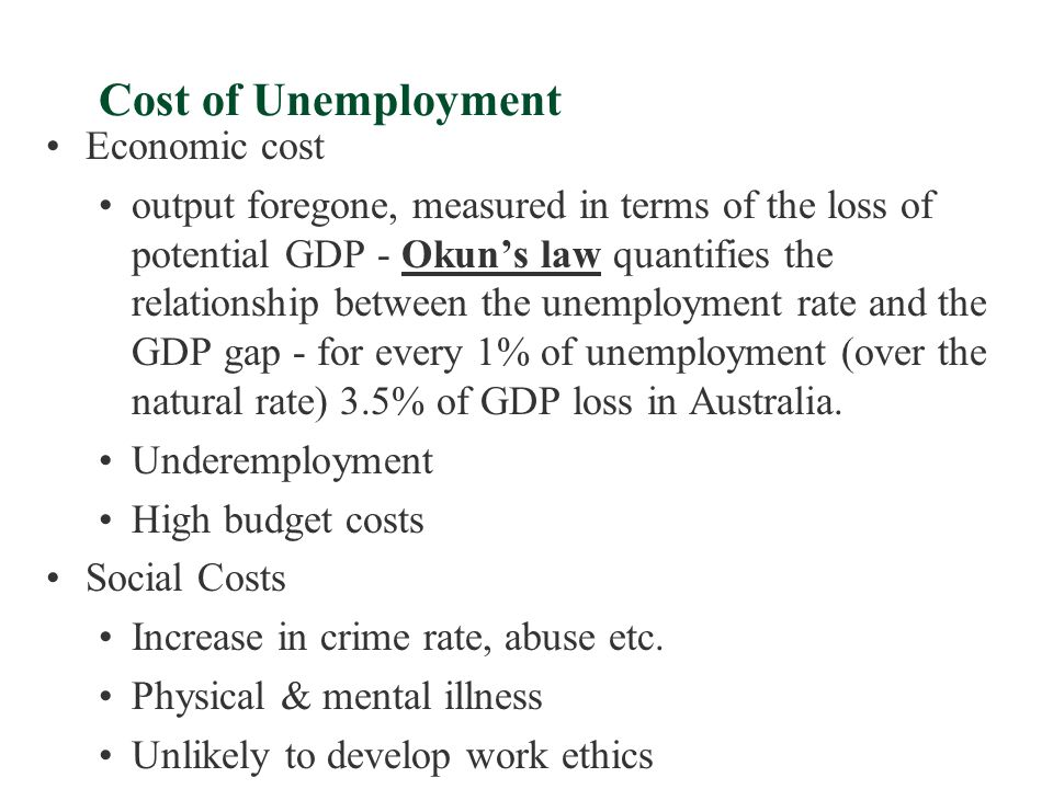 Cost of Unemployment Economic cost