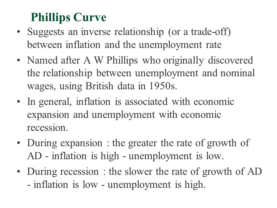 Phillips Curve Suggests an inverse relationship (or a trade-off) between inflation and the unemployment rate.