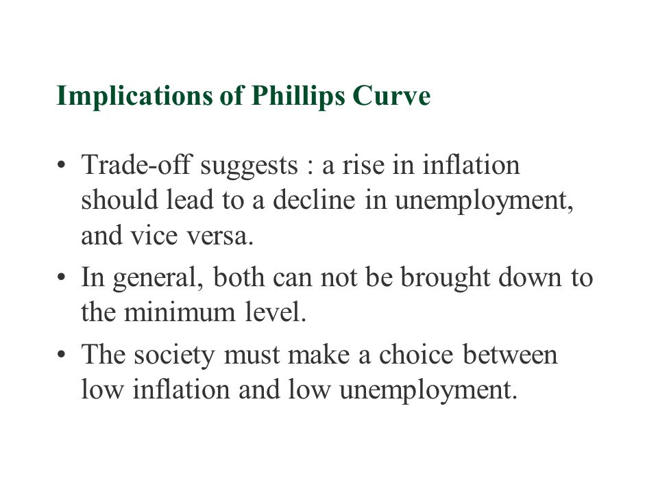 Implications of Phillips Curve
