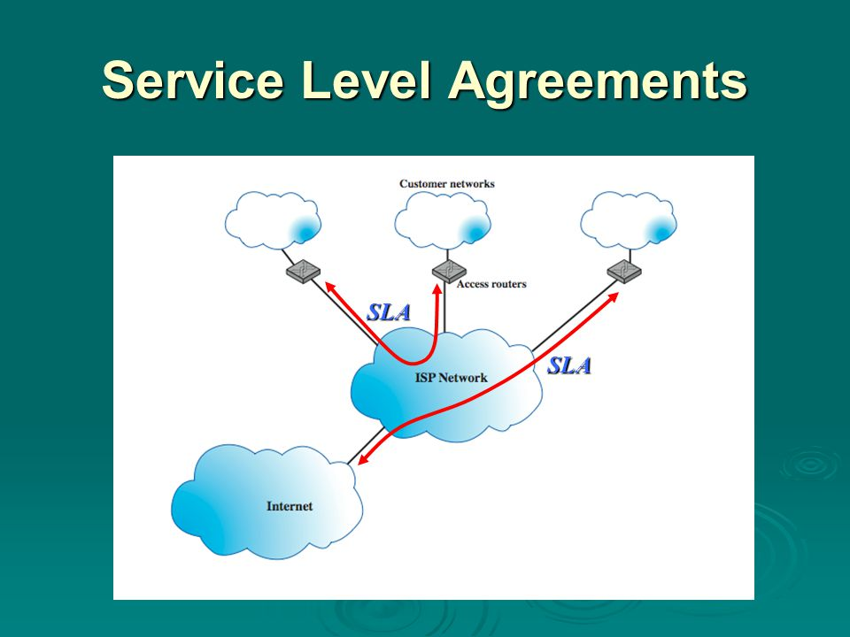 Data and computer communications ppt download service level agreements platinumwayz