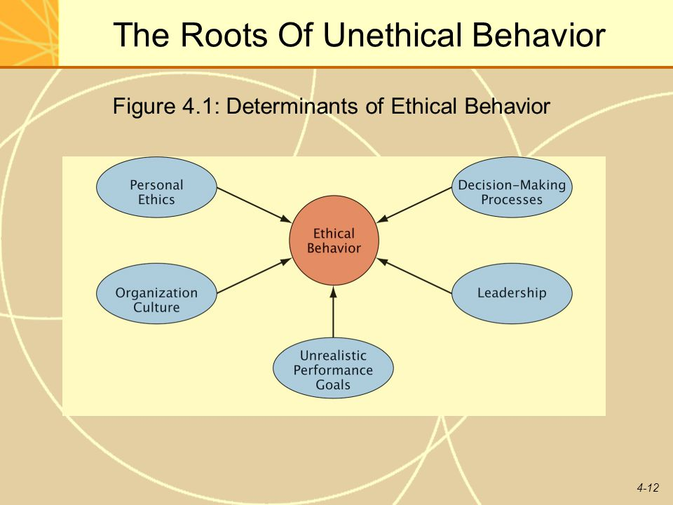 Ways to Prevent Unethical Behavior in the Workplace
