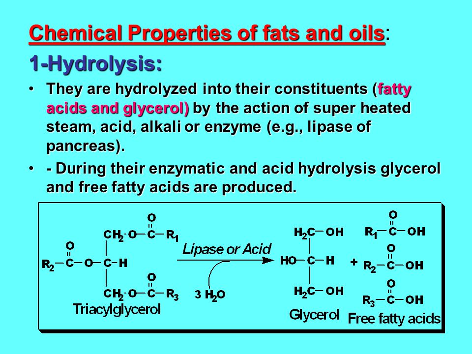 Chemical Properties of fats and oils: 1-Hydrolysis: