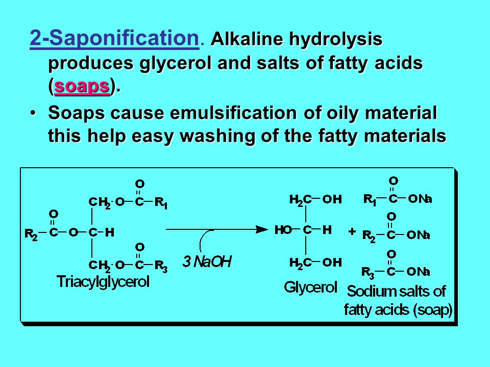 2-Saponification. Alkaline hydrolysis produces glycerol and salts of fatty acids (soaps).