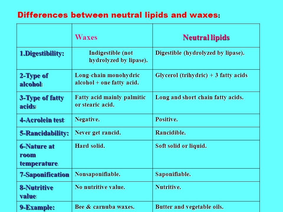 Differences between neutral lipids and waxes: Waxes Neutral lipids