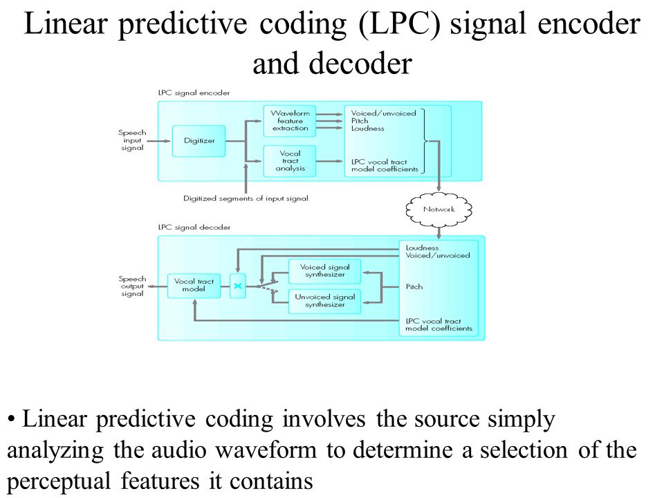 linear predictive coding Linear predictive coding (lpc) is a widely used technique in audio signal  processing, especially in speech signal processing it has found particular use in  voice.