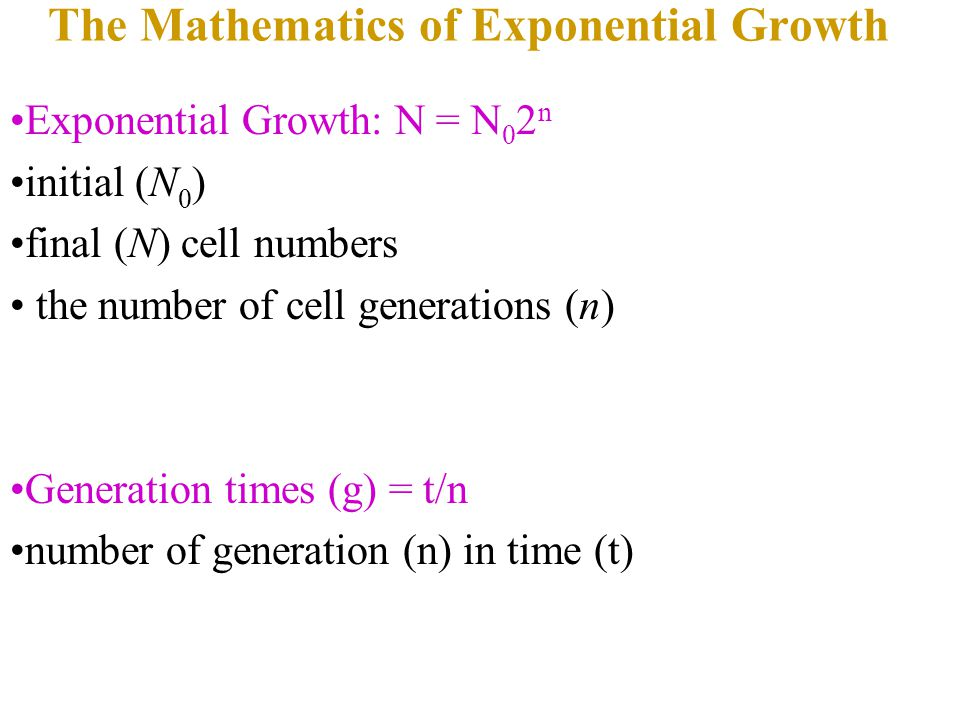 The Mathematics of Exponential Growth
