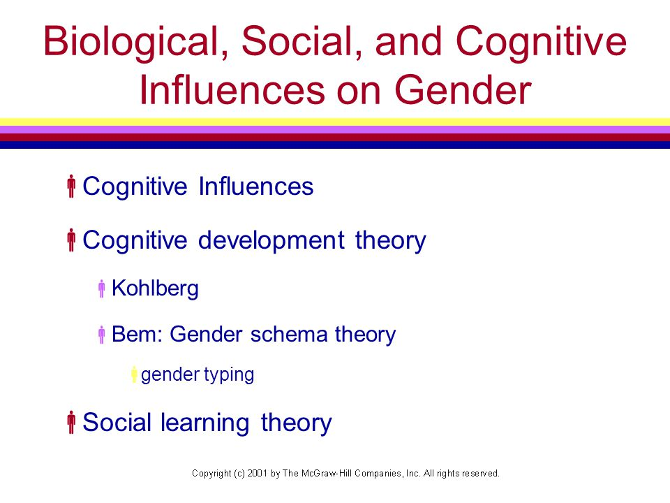 Biological, Social, and Cognitive Influences on Gender