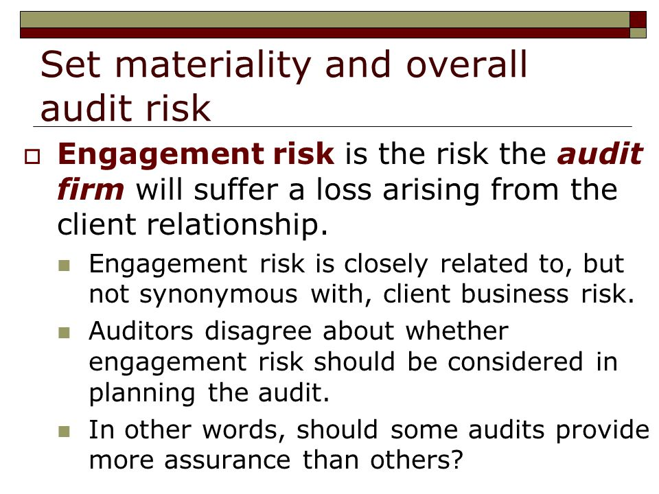 materiality and audit risk relationship chart