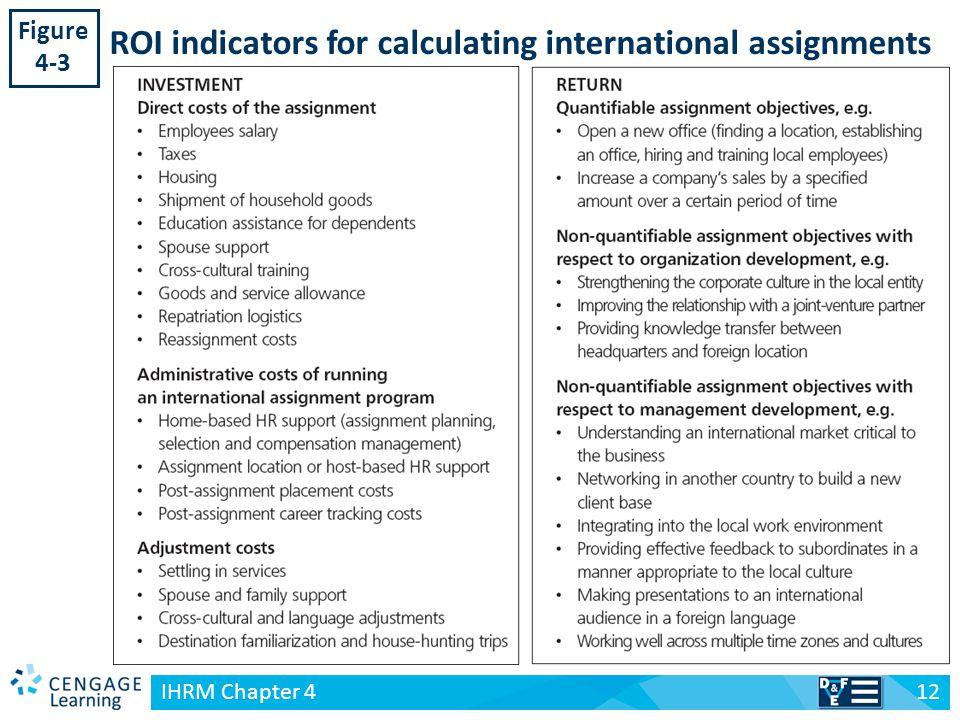 ihrm assignment A more strategic ihrm approach can then be strategized by multinational   keywords: staffing policies assignment failures expatriate challenges best.