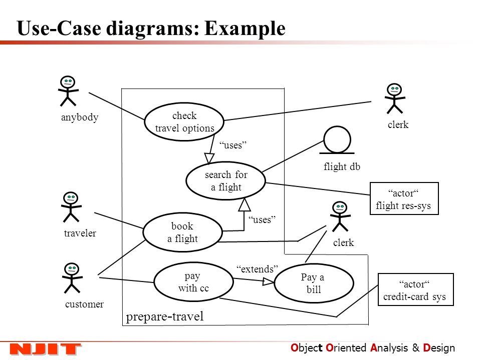 Use case diagram wikipedia 5795455 chesslinksfo this site contains all info about use case diagram wikipedia ccuart Image collections