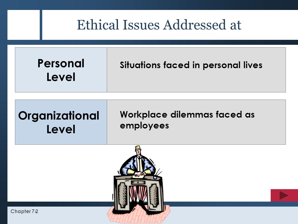 Ethical Issues Addressed at
