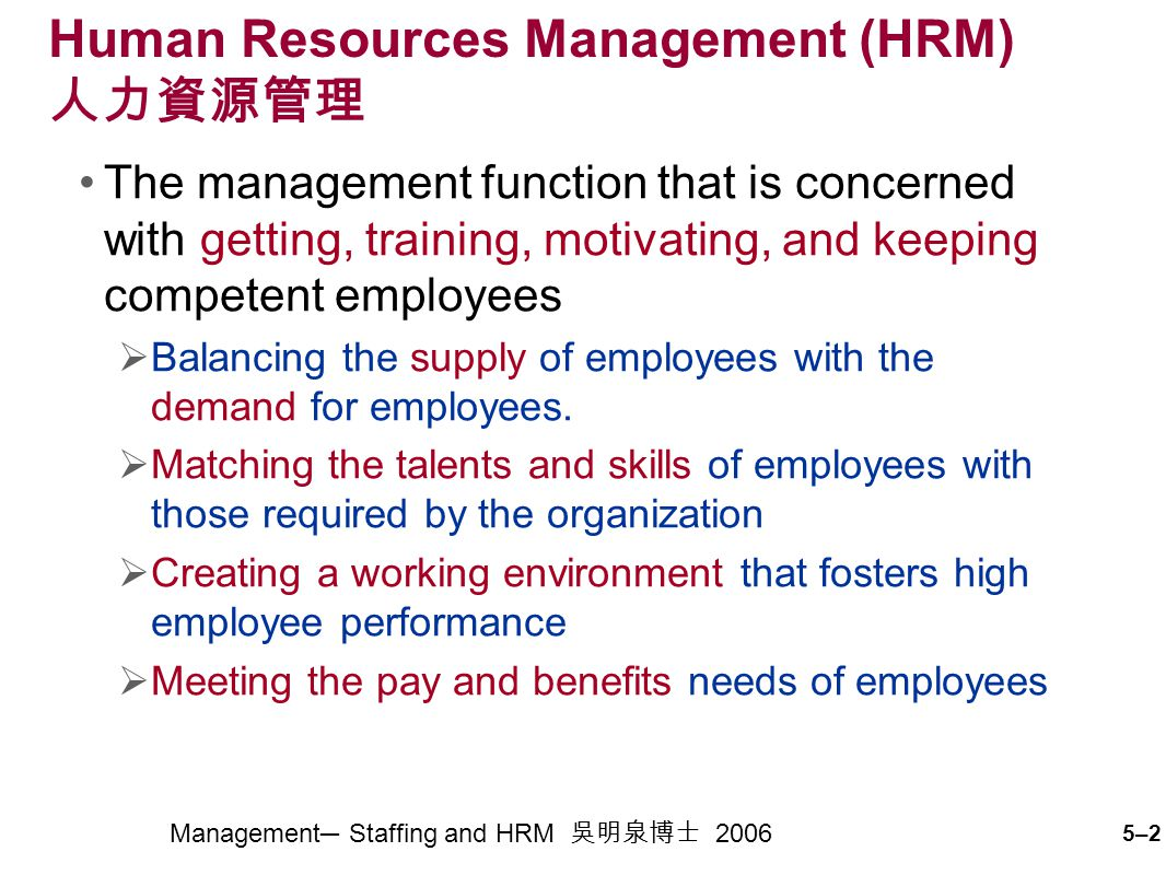 Electronic human resources