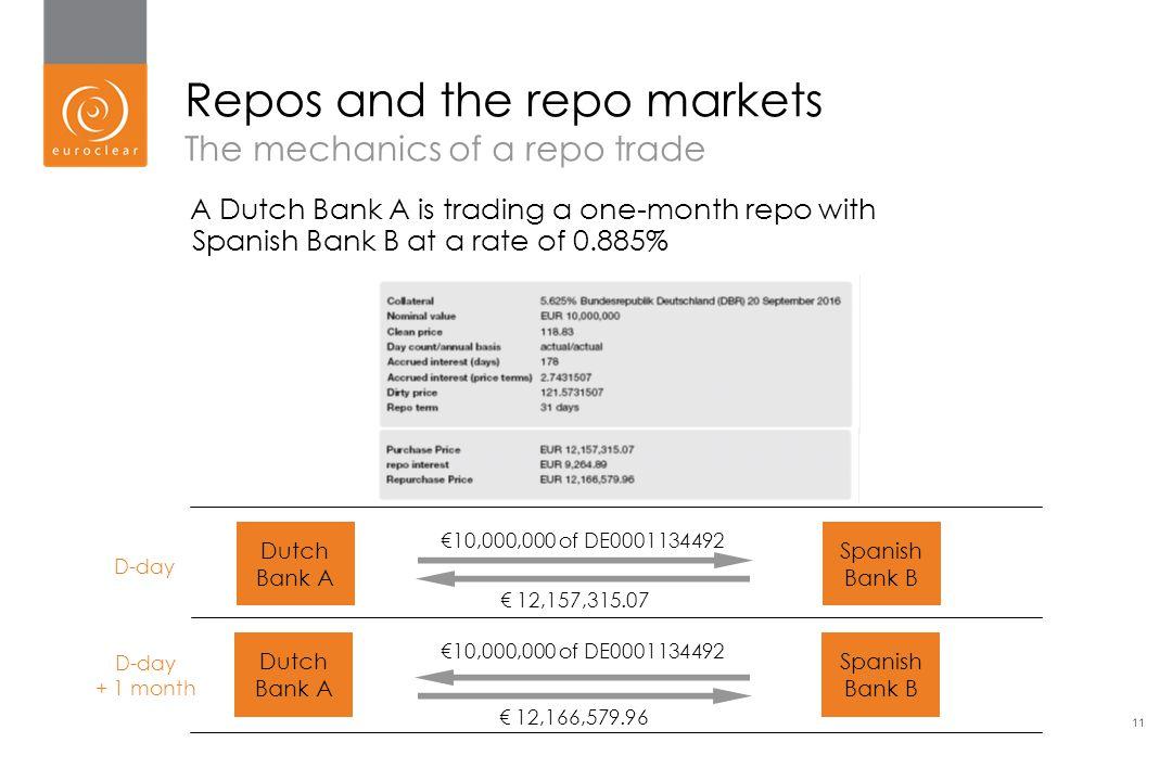 Triparty Agreement Investopedia Mandegarfo