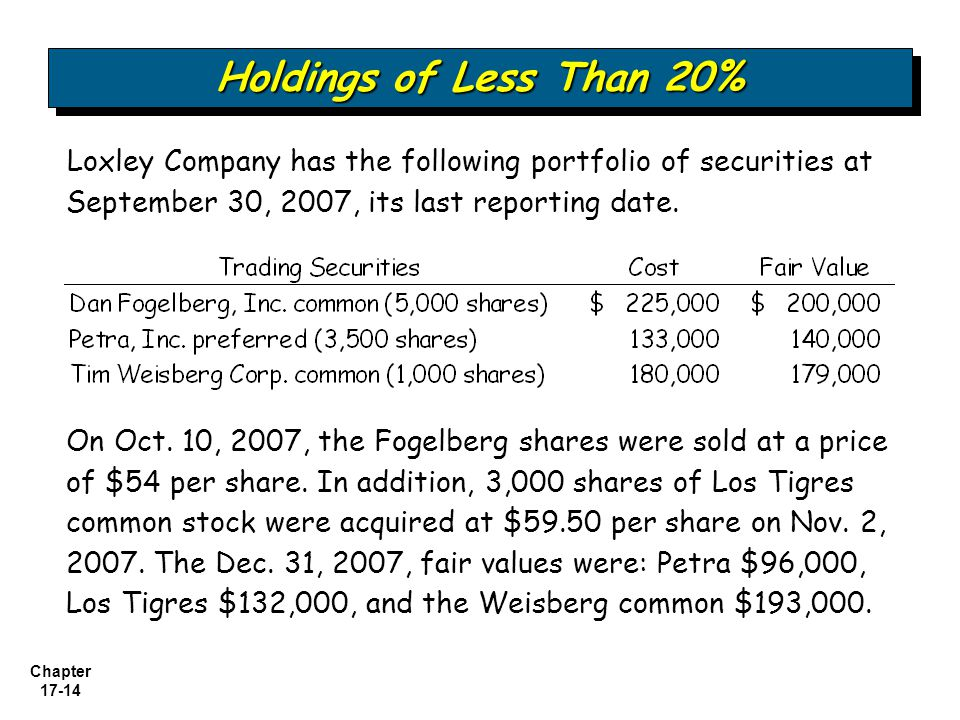 Holdings of Less Than 20% Loxley Company has the following portfolio of securities at September 30, 2007, its last reporting date.