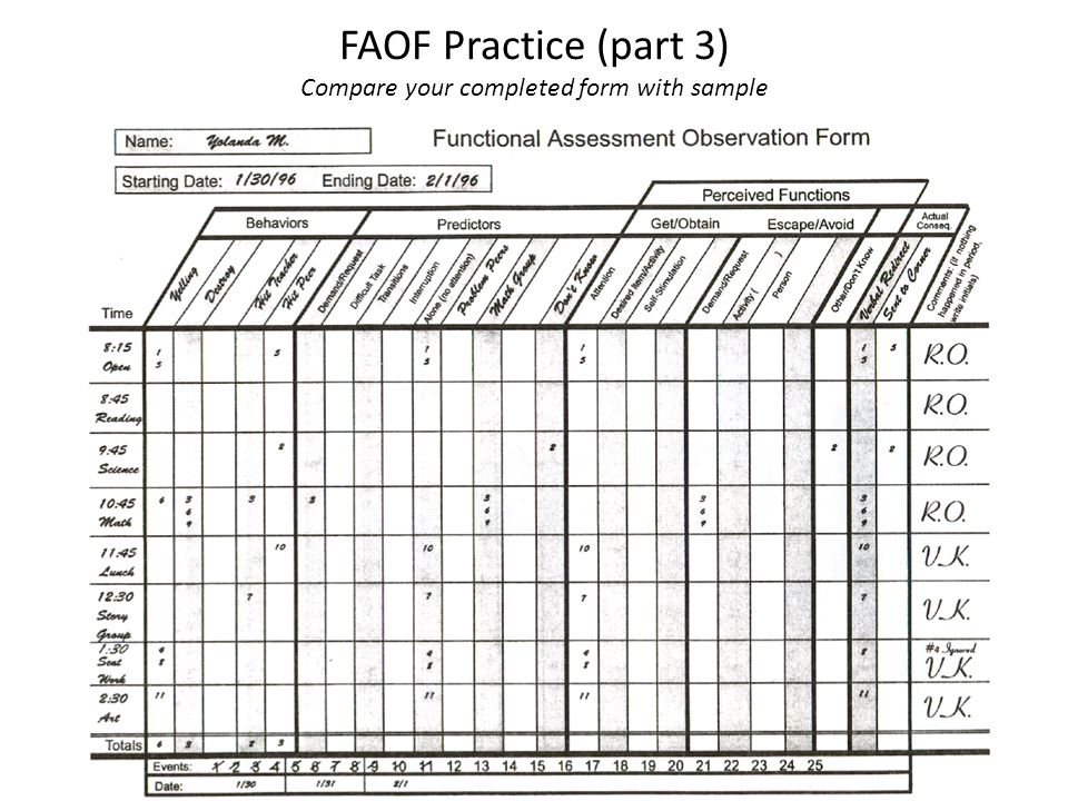 functional behavior assessment observation form template