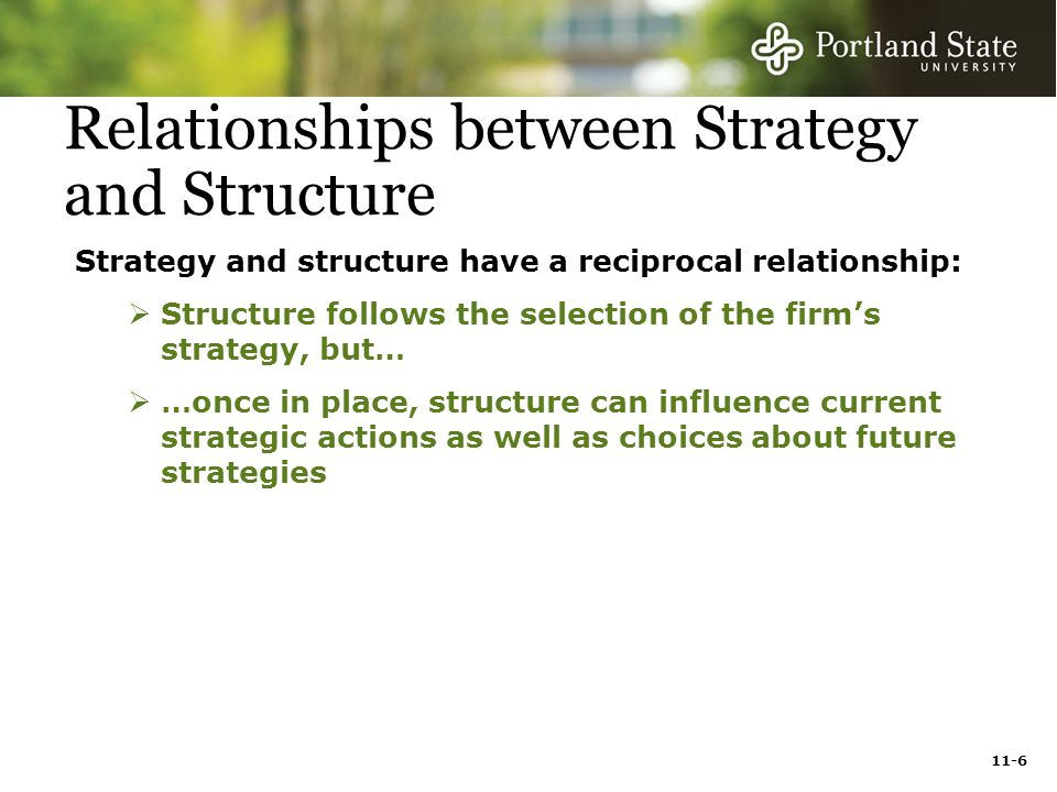 the relationship between structure and strategy The relationship between structure and strategy has impeded performance,  operations and communication in many organizations the two seem married to.