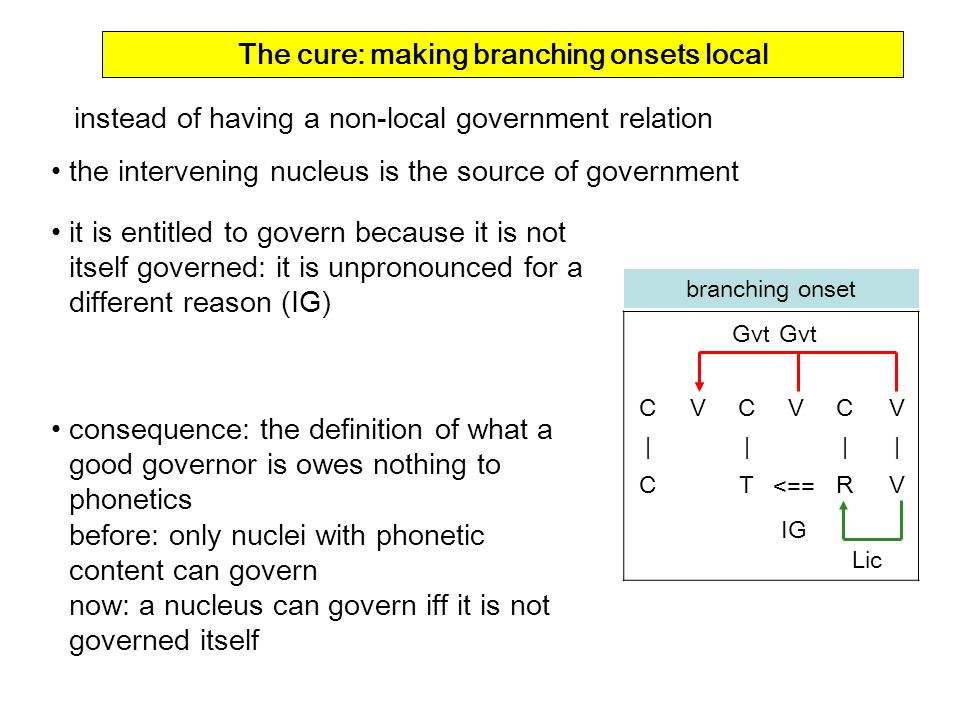 The cure: making branching onsets local