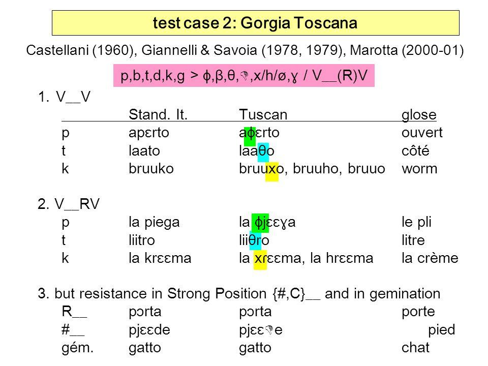 test case 2: Gorgia Toscana