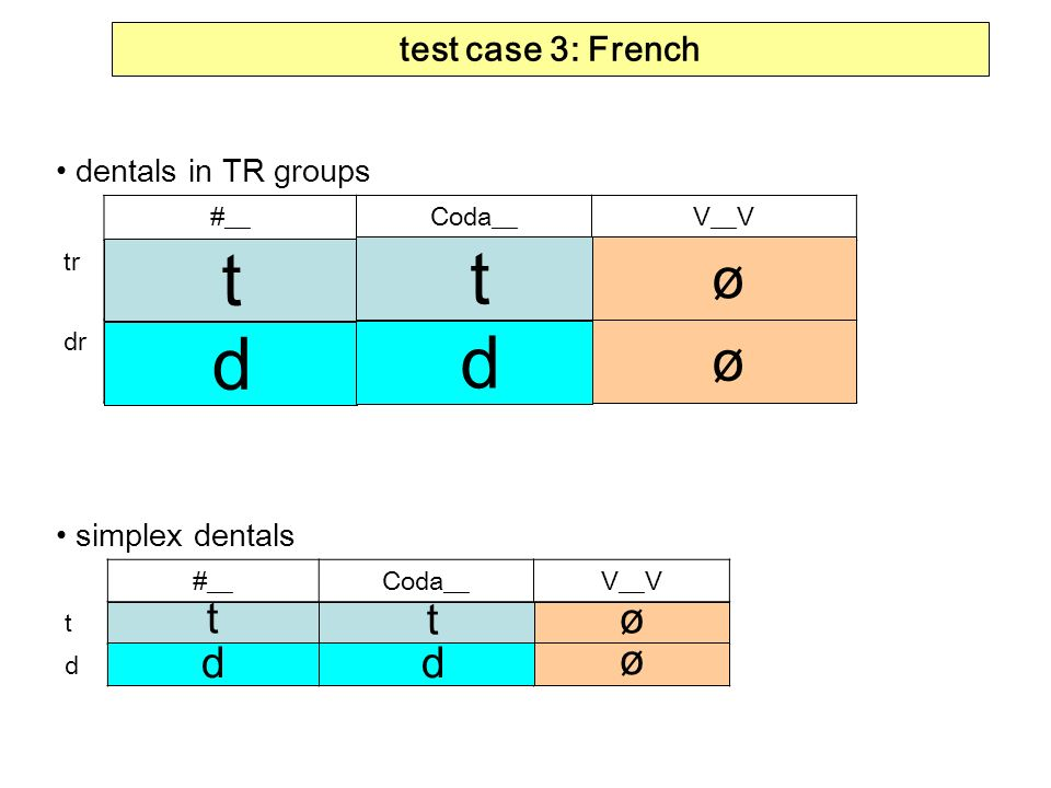 t t d d ø ø t t ø d d ø test case 3: French dentals in TR groups