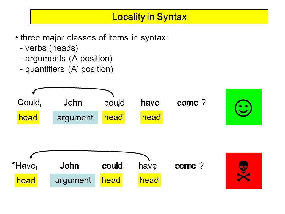 ☺  Locality in Syntax three major classes of items in syntax:
