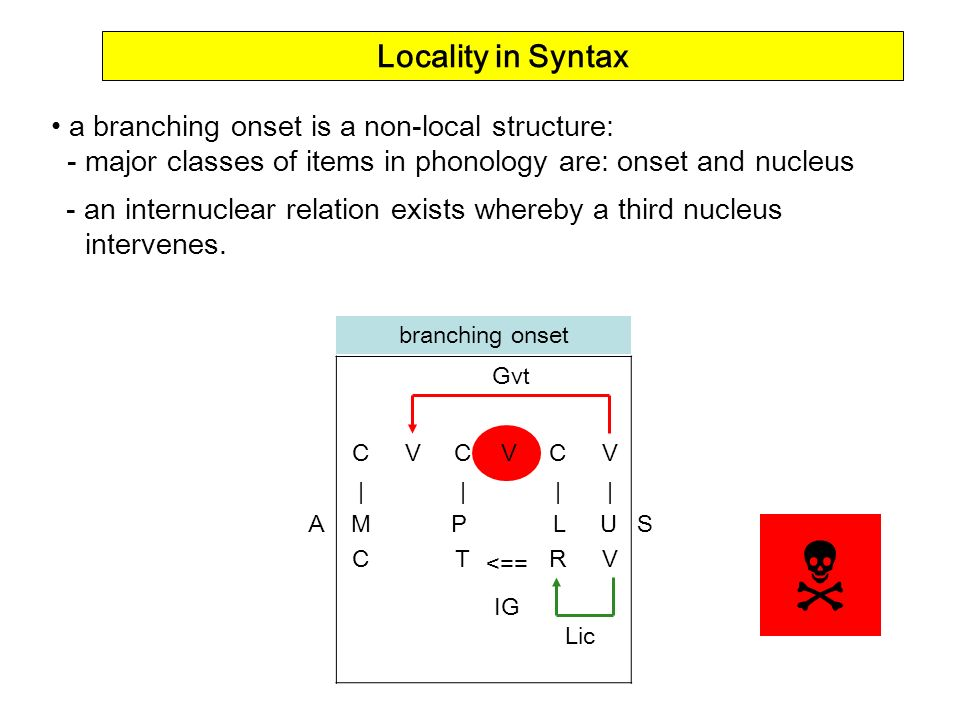  Locality in Syntax a branching onset is a non-local structure: