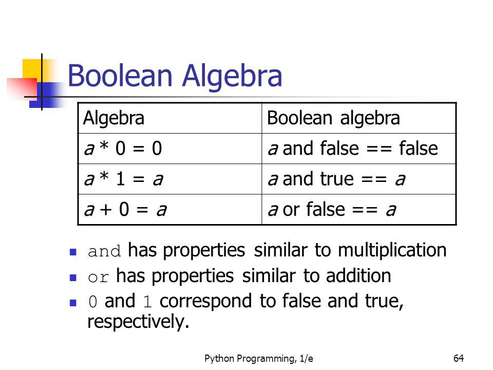 boolean algebra laws and rules pdf