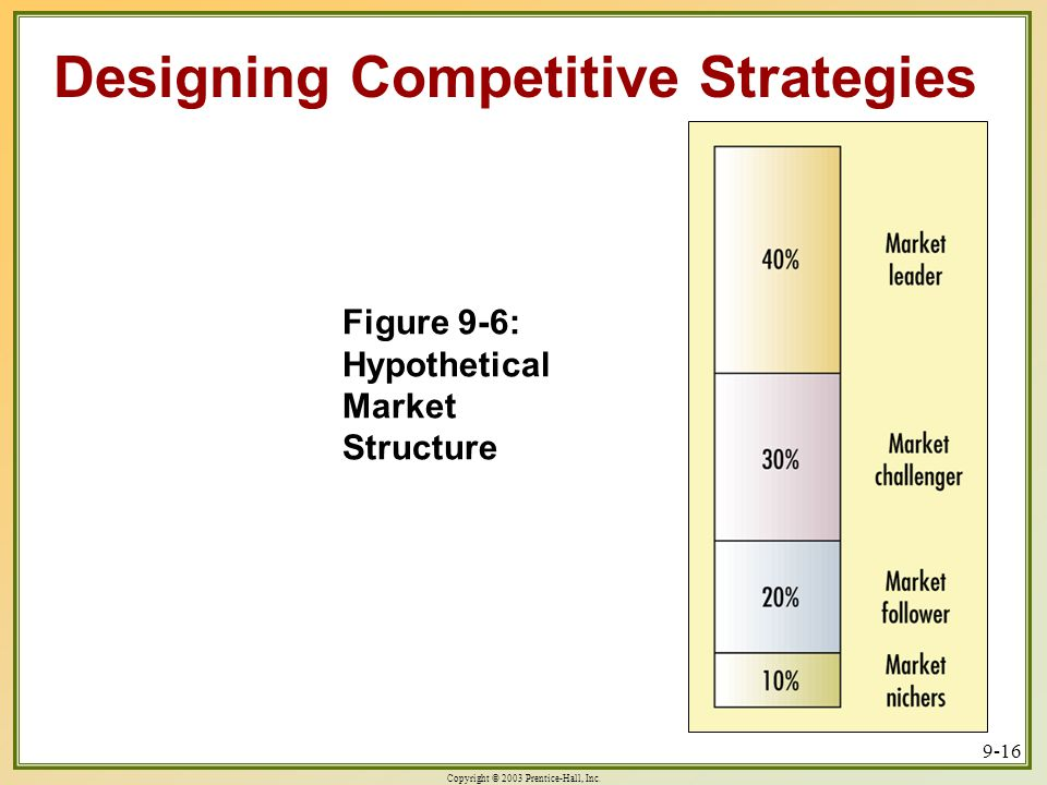 competitive structure of market for search Competitive structure of market for search free market structure papers (ranked  search) healthcare and monopolistic competition is a highly competitive market.