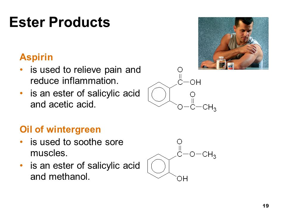 Ester Products Aspirin