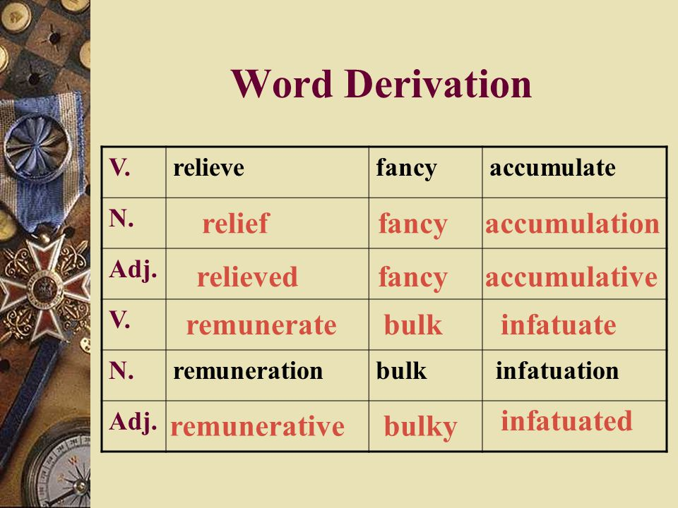 Word Derivation relief fancy accumulation relieved fancy accumulative