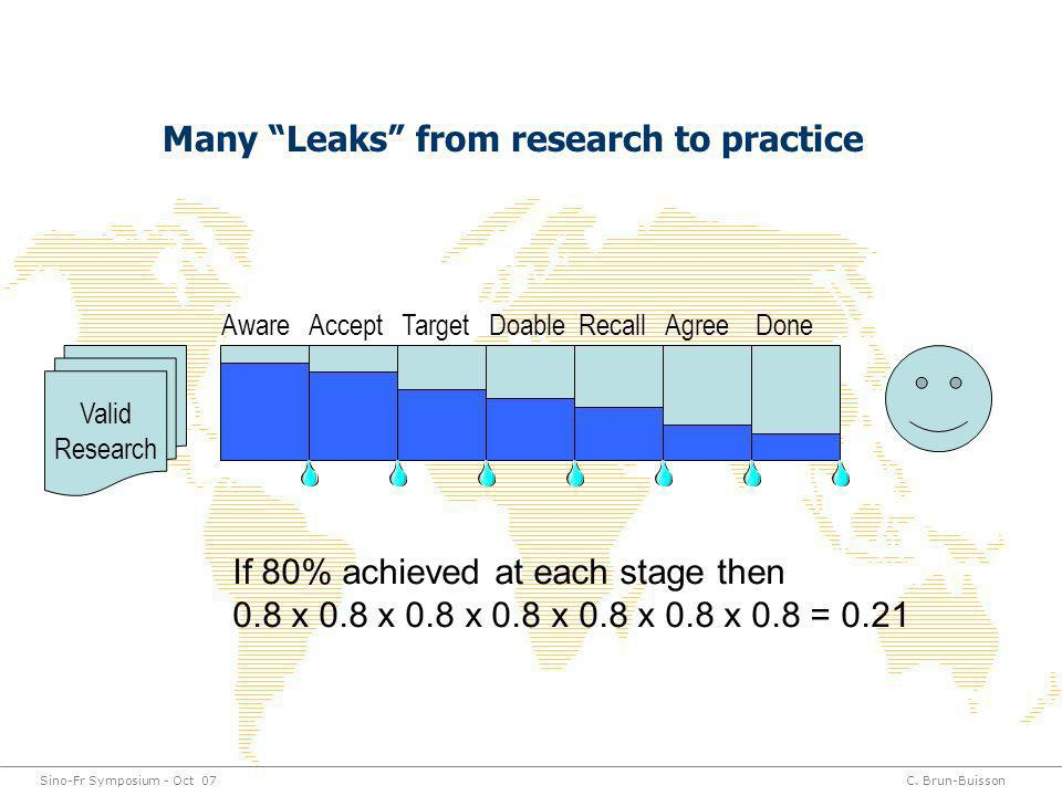 Many Leaks from research to practice