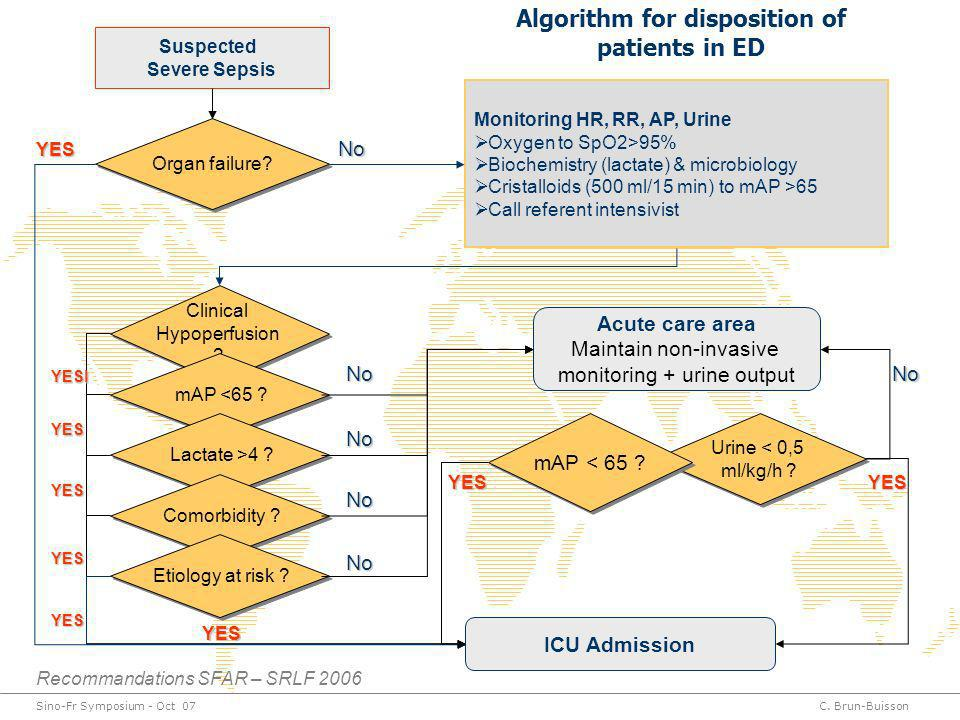 Algorithm for disposition of patients in ED