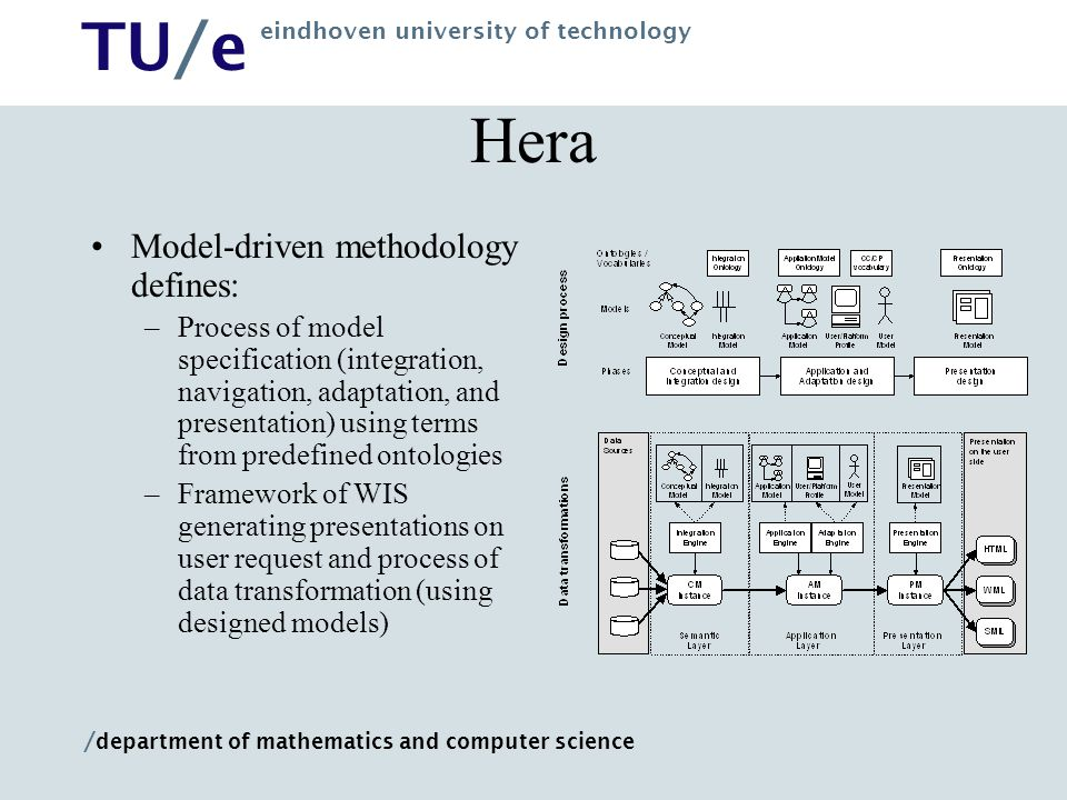 Hera Model-driven methodology defines: