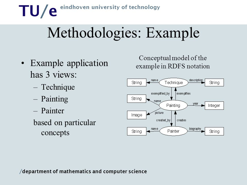 Methodologies: Example