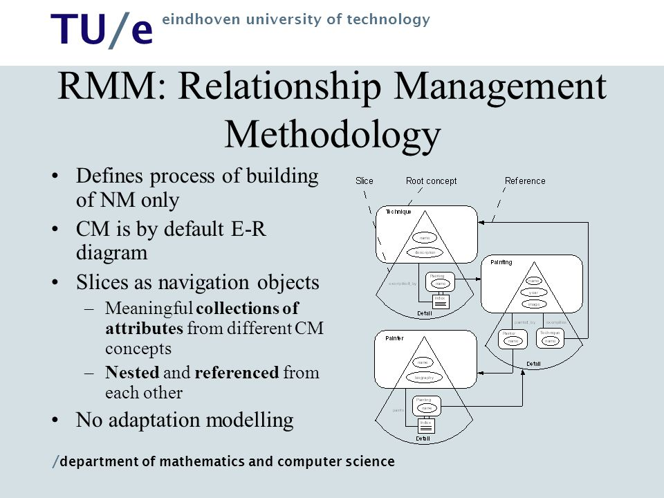 RMM: Relationship Management Methodology