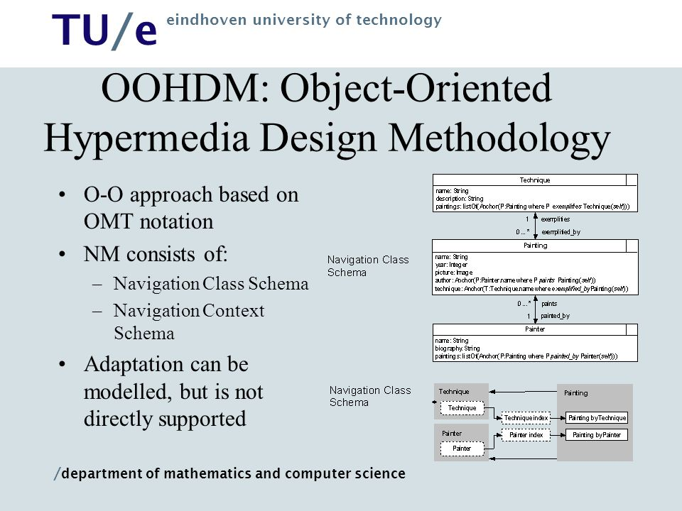 OOHDM: Object-Oriented Hypermedia Design Methodology