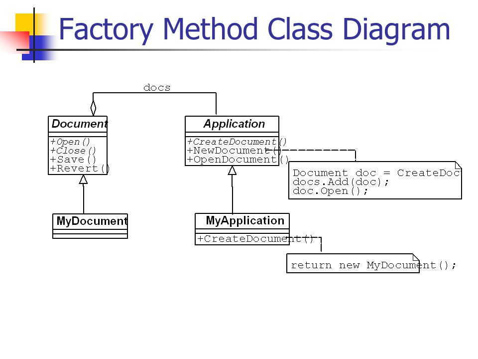 Oompa lecture 10 design patterns singleton factory method ppt 19 factory method class diagram ccuart Image collections