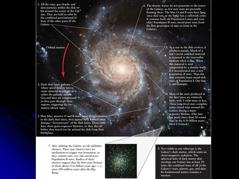 Discovering the Essential Universe - ppt download