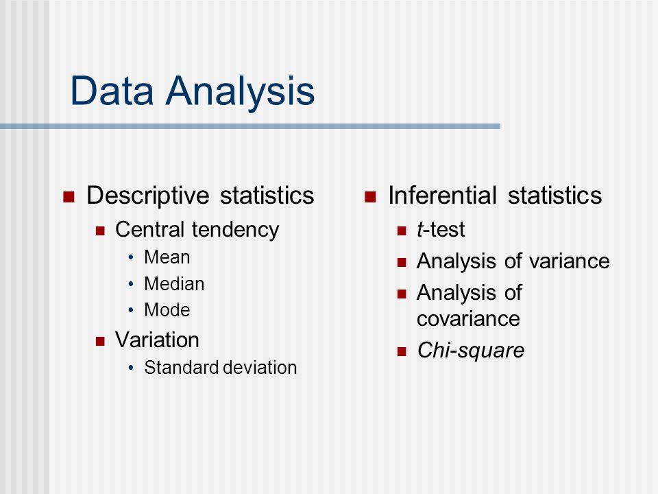 Data Analysis Descriptive statistics Inferential statistics