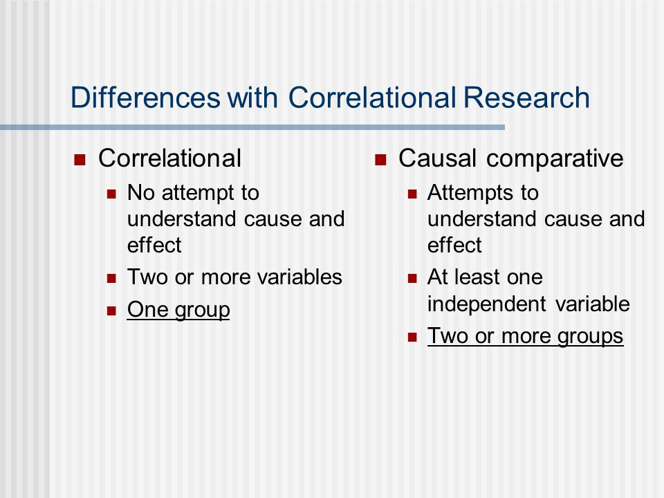 Differences with Correlational Research