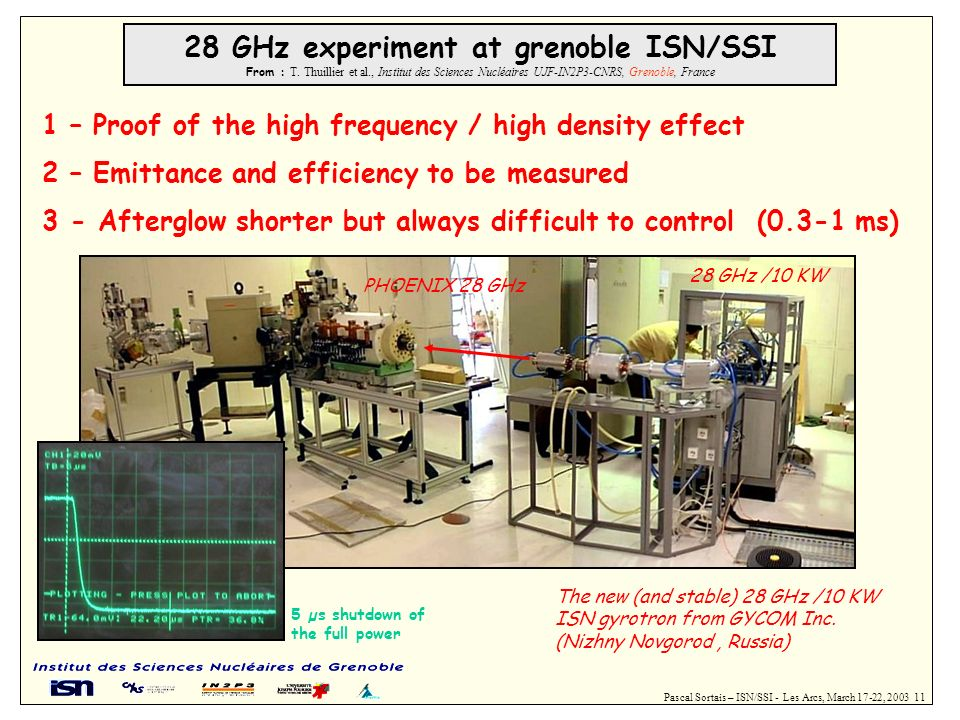 28 GHz experiment at grenoble ISN/SSI