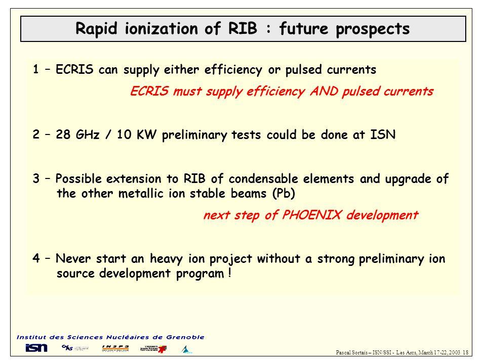 Rapid ionization of RIB : future prospects