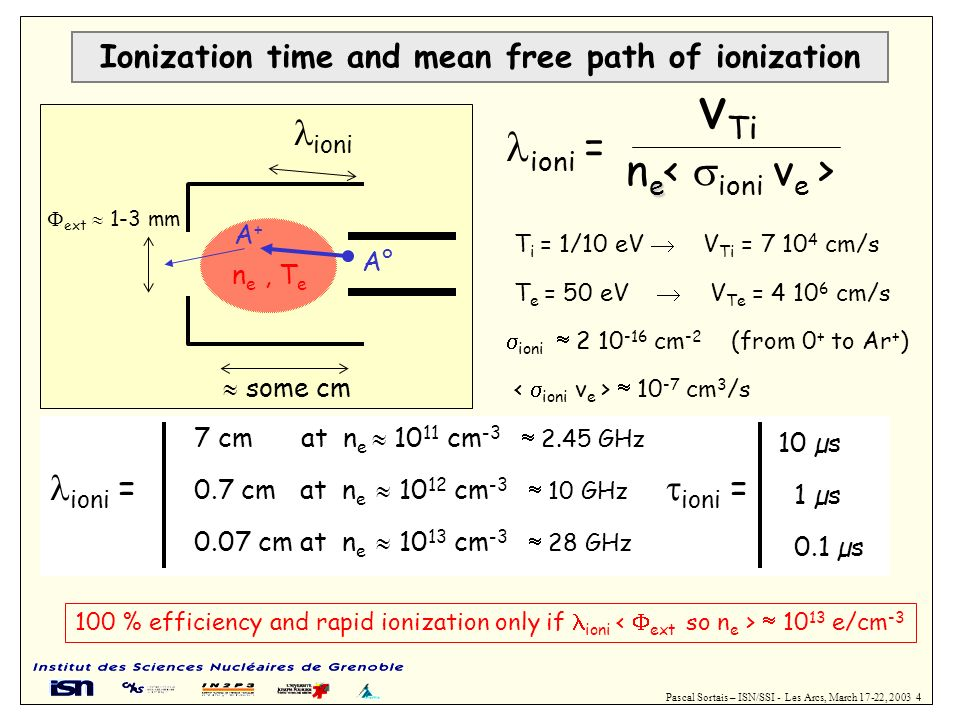 Ionization time and mean free path of ionization