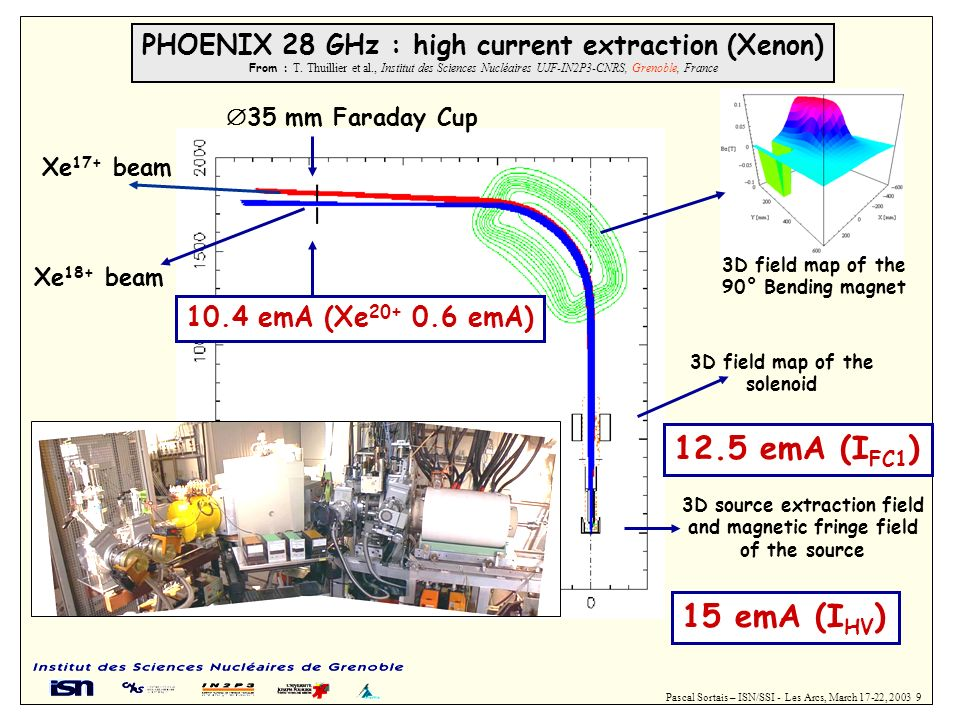 PHOENIX 28 GHz : high current extraction (Xenon)