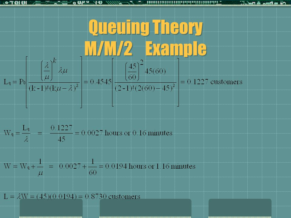 """queuing theory """" queuing theory"""" presented by-- anil kumar avtar singh."""