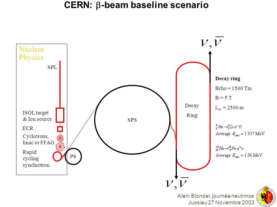CERN: b-beam baseline scenario