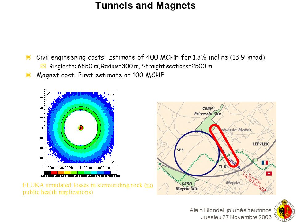 Tunnels and Magnets Civil engineering costs: Estimate of 400 MCHF for 1.3% incline (13.9 mrad)